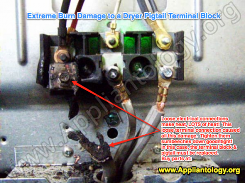 burnt connections at dryer terminal block